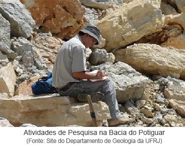 Atividades de Pesquisa na Bacia do Potiguar.png