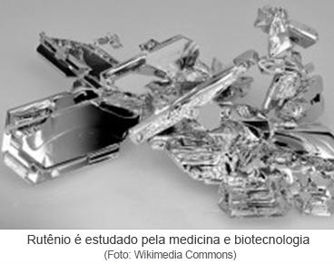 Rutênio é estudado pela medicina e biotecnologia.png